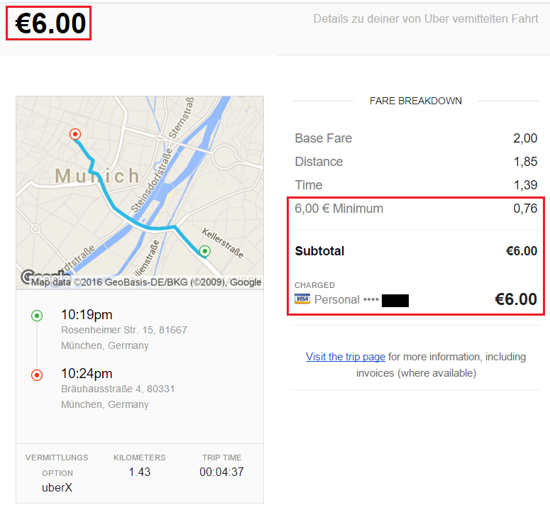 Uber Receipt Munich
